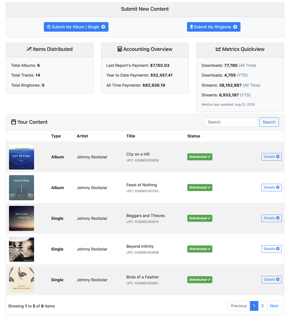Your own dashboard to distribute your music